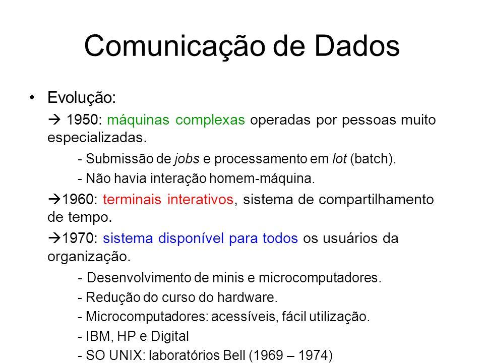 Evolução: 1950: máquinas complexas operadas por pessoas muito especializadas. - Submissão de jobs e processamento em lot (batch). - Não havia interaçã