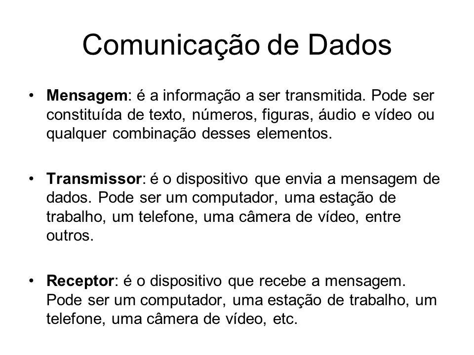 Comunicação de Dados Mensagem: é a informação a ser transmitida. Pode ser constituída de texto, números, figuras, áudio e vídeo ou qualquer combinação