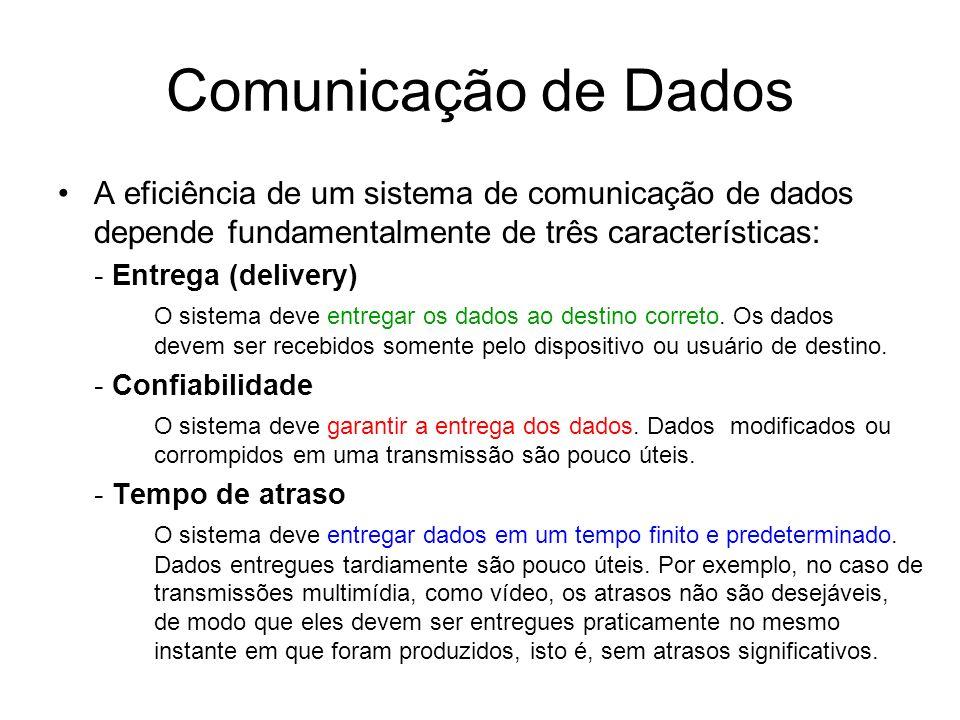Comunicação de Dados A eficiência de um sistema de comunicação de dados depende fundamentalmente de três características: - Entrega (delivery) O siste