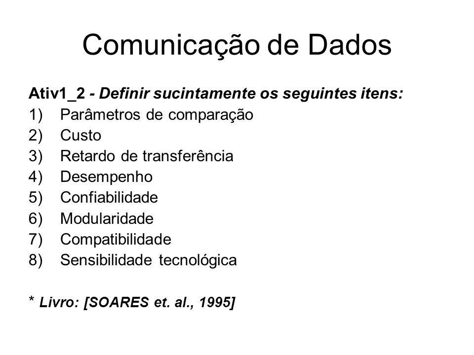 Comunicação de Dados Ativ1_2 - Definir sucintamente os seguintes itens: 1)Parâmetros de comparação 2)Custo 3)Retardo de transferência 4)Desempenho 5)C