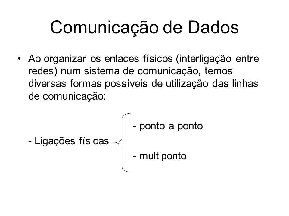 Comunicação de Dados Ao organizar os enlaces físicos (interligação entre redes) num sistema de comunicação, temos diversas formas possíveis de utiliza
