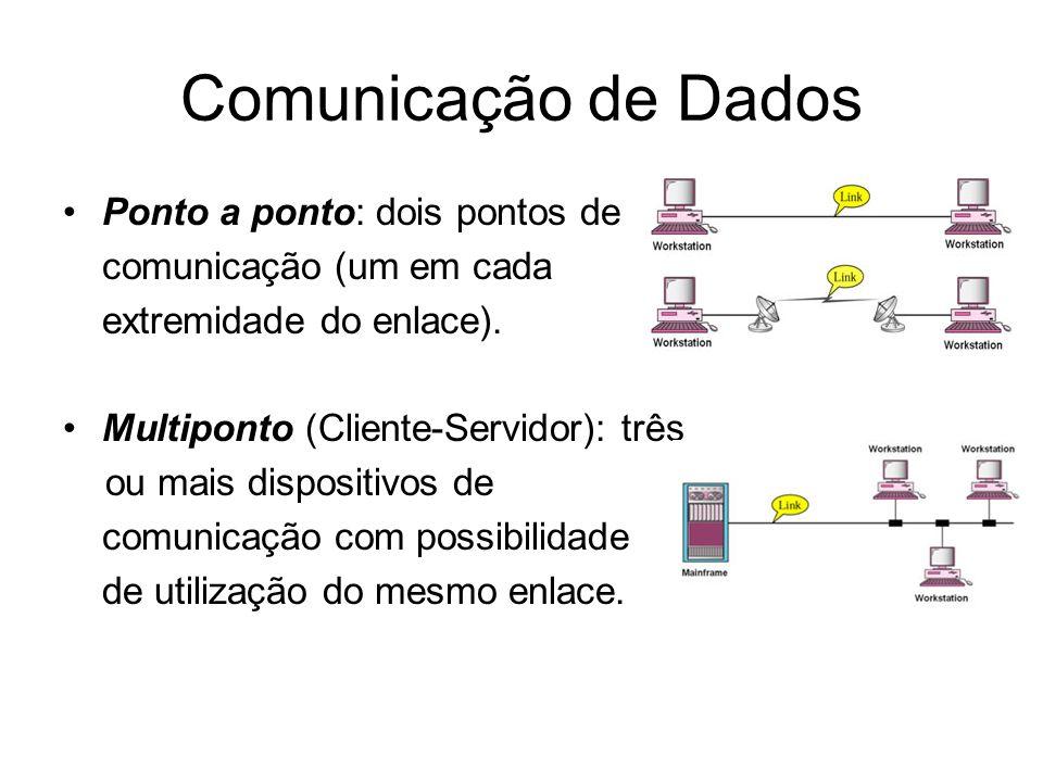 Comunicação de Dados Ponto a ponto: dois pontos de comunicação (um em cada extremidade do enlace). Multiponto (Cliente-Servidor): três ou mais disposi