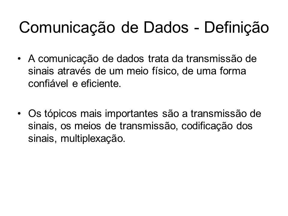 Comunicação de Dados - Definição A comunicação de dados trata da transmissão de sinais através de um meio físico, de uma forma confiável e eficiente.