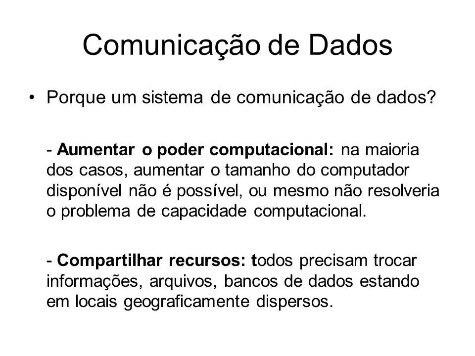 Comunicação de Dados Porque um sistema de comunicação de dados? - Aumentar o poder computacional: na maioria dos casos, aumentar o tamanho do computad