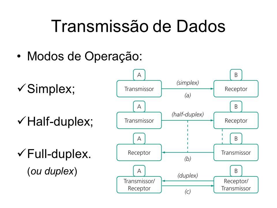 Transmissão de Dados Modos de Operação: Simplex; Half-duplex; Full-duplex. (ou duplex)