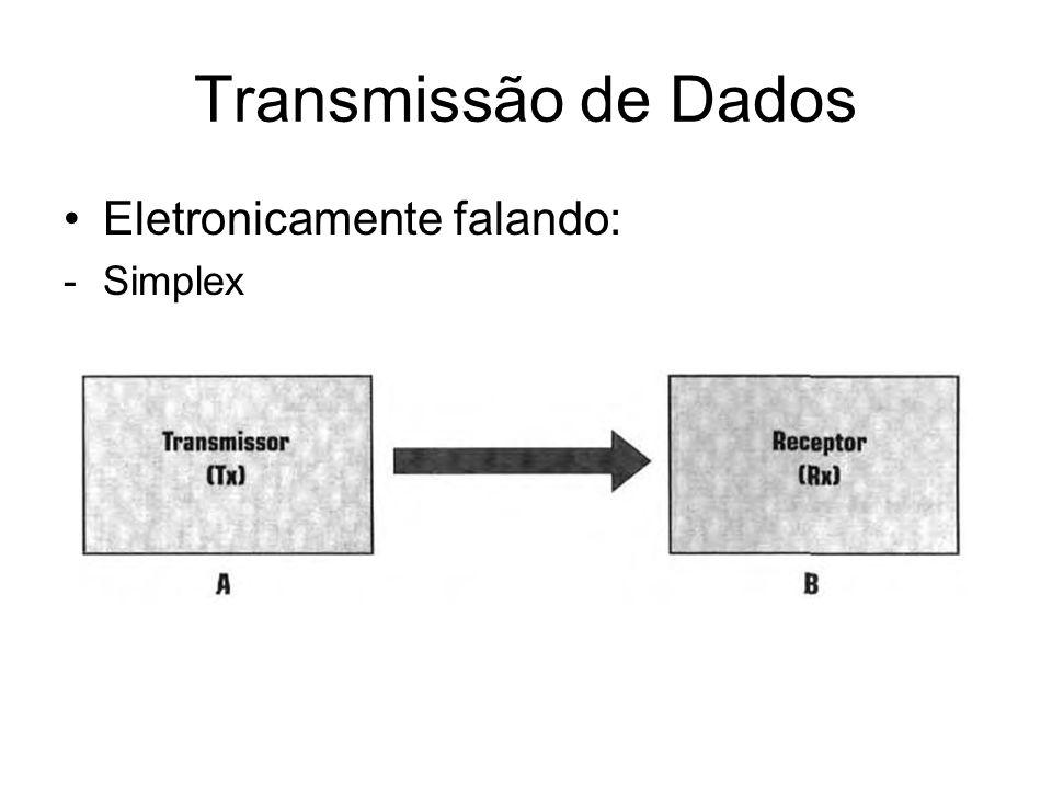 Transmissão de Dados Eletronicamente falando: -Simplex