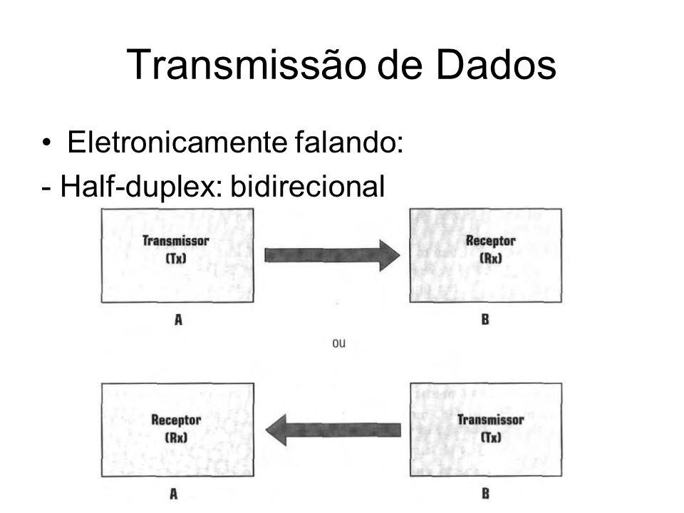 Transmissão de Dados Eletronicamente falando: - Half-duplex: bidirecional