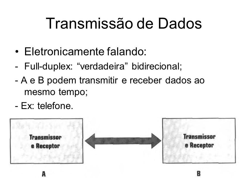 Transmissão de Dados Eletronicamente falando: -Full-duplex: verdadeira bidirecional; - A e B podem transmitir e receber dados ao mesmo tempo; - Ex: te
