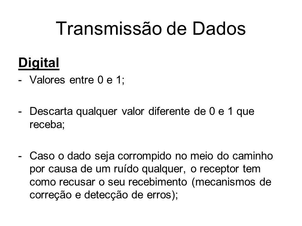 Transmissão de Dados Digital -Valores entre 0 e 1; -Descarta qualquer valor diferente de 0 e 1 que receba; -Caso o dado seja corrompido no meio do cam