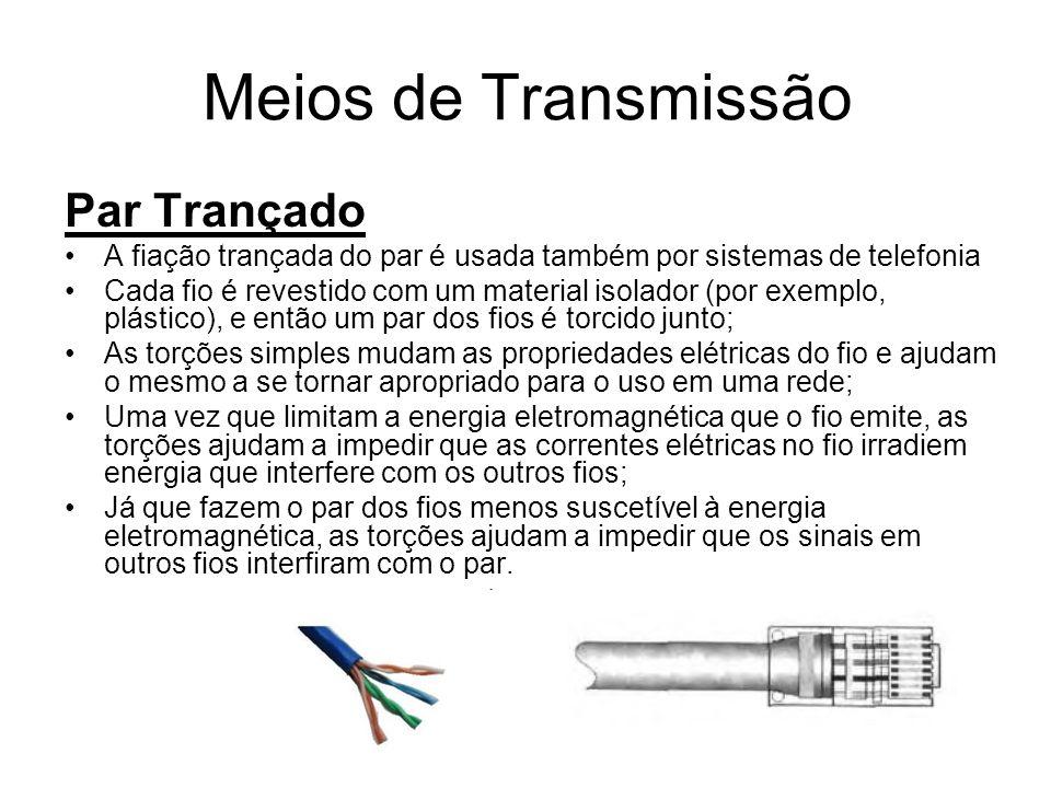Meios de Transmissão Par Trançado A fiação trançada do par é usada também por sistemas de telefonia Cada fio é revestido com um material isolador (por