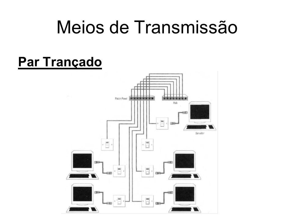 Meios de Transmissão Par Trançado