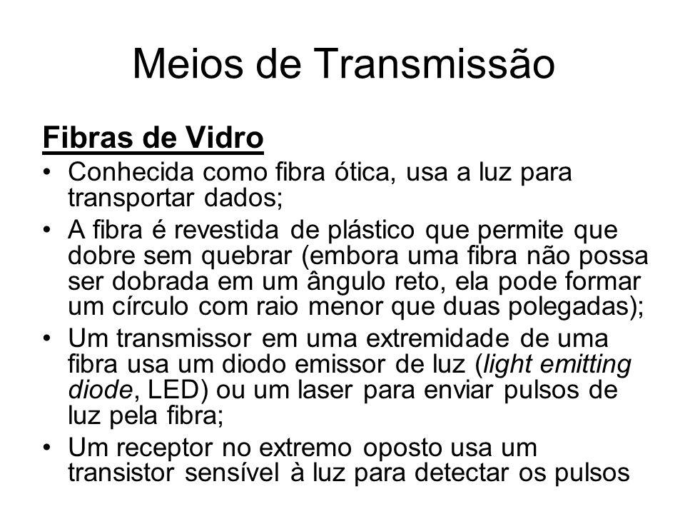 Meios de Transmissão Fibras de Vidro Conhecida como fibra ótica, usa a luz para transportar dados; A fibra é revestida de plástico que permite que dob