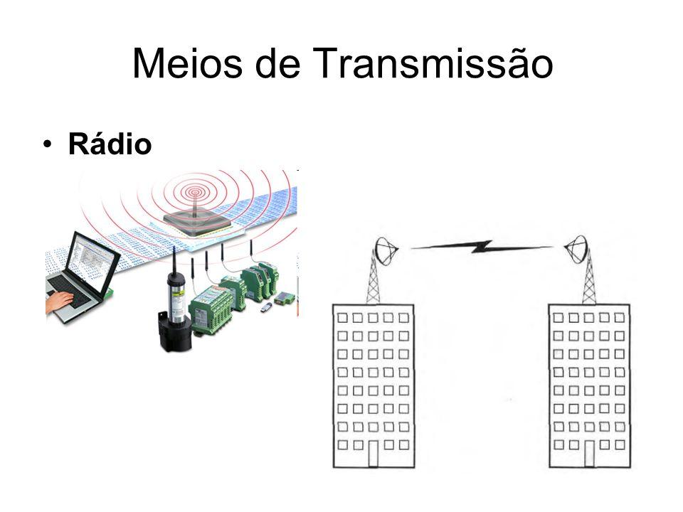Meios de Transmissão Rádio