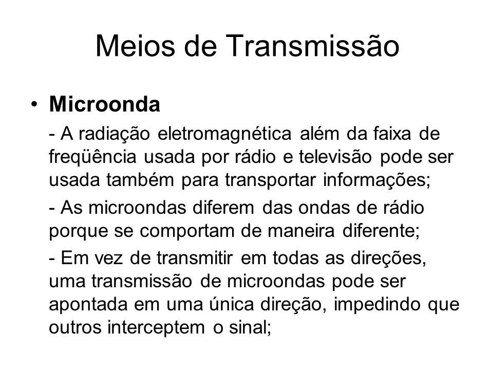Meios de Transmissão Microonda - A radiação eletromagnética além da faixa de freqüência usada por rádio e televisão pode ser usada também para transpo