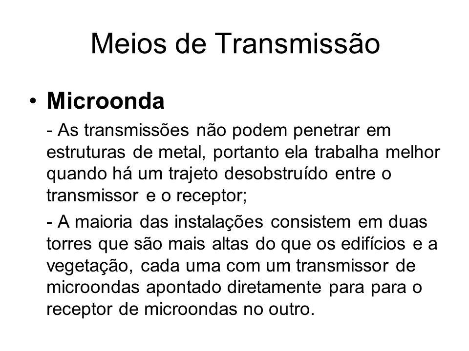 Meios de Transmissão Microonda - As transmissões não podem penetrar em estruturas de metal, portanto ela trabalha melhor quando há um trajeto desobstr