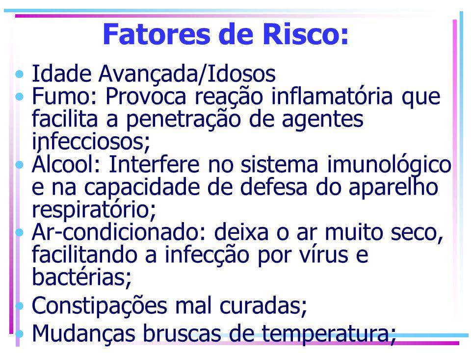 Fatores de Risco: Idade Avançada/Idosos Fumo: Provoca reação inflamatória que facilita a penetração de agentes infecciosos; Álcool: Interfere no siste