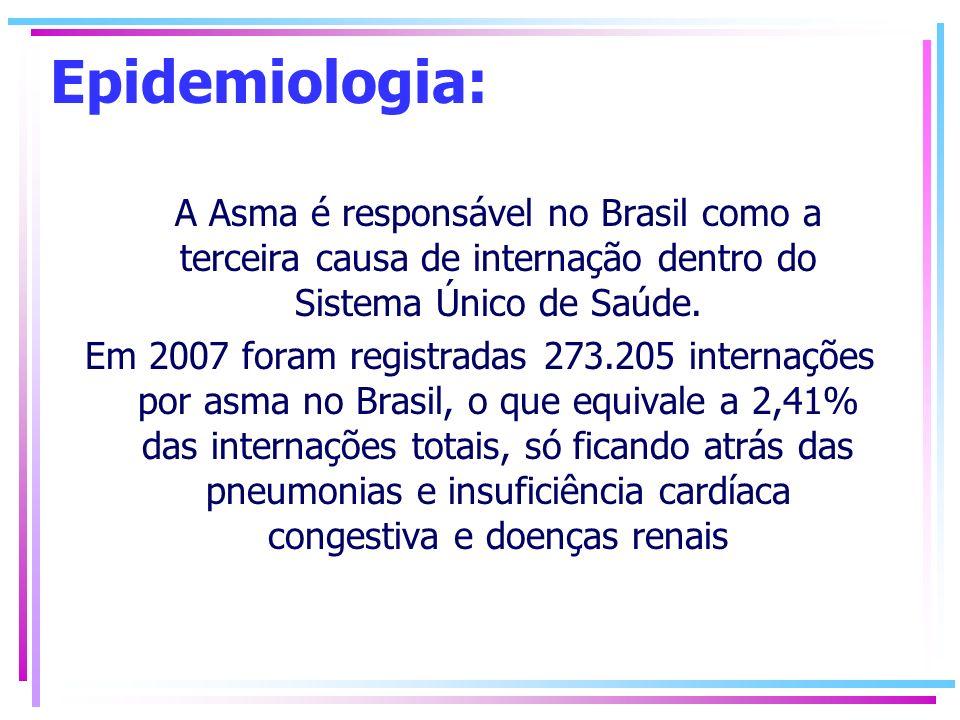 Epidemiologia: A Asma é responsável no Brasil como a terceira causa de internação dentro do Sistema Único de Saúde. Em 2007 foram registradas 273.205
