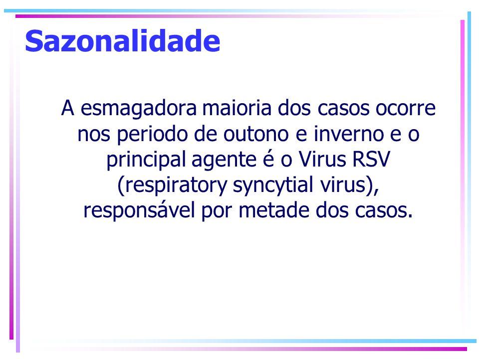 Sazonalidade A esmagadora maioria dos casos ocorre nos periodo de outono e inverno e o principal agente é o Virus RSV (respiratory syncytial virus), r