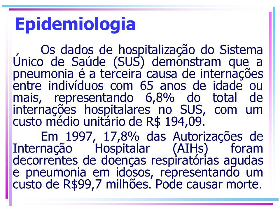 Epidemiologia Os dados de hospitalização do Sistema Único de Saúde (SUS) demonstram que a pneumonia é a terceira causa de internações entre indivíduos