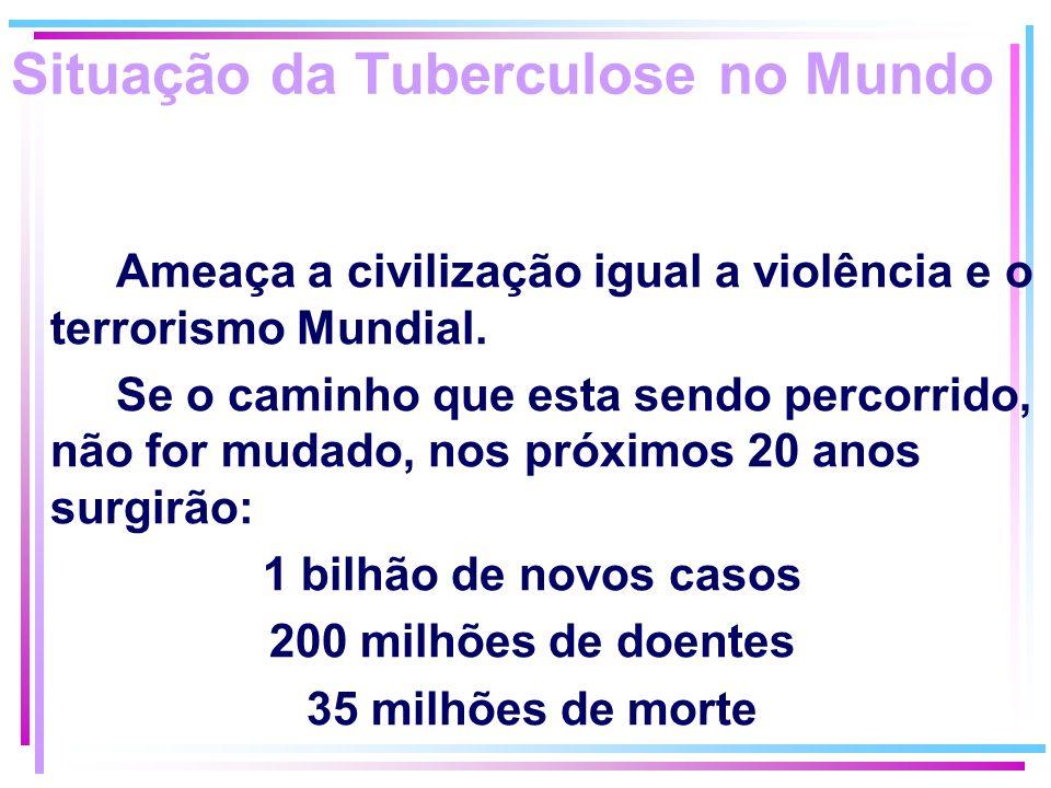 Situação da Tuberculose no Mundo Ameaça a civilização igual a violência e o terrorismo Mundial. Se o caminho que esta sendo percorrido, não for mudado
