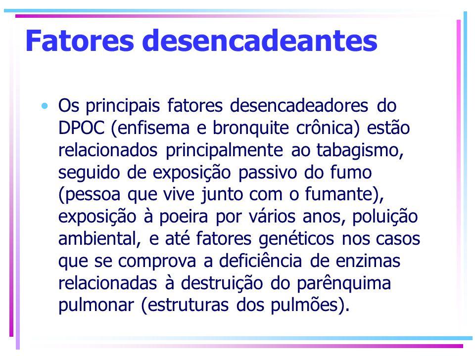 Fatores desencadeantes Os principais fatores desencadeadores do DPOC (enfisema e bronquite crônica) estão relacionados principalmente ao tabagismo, se