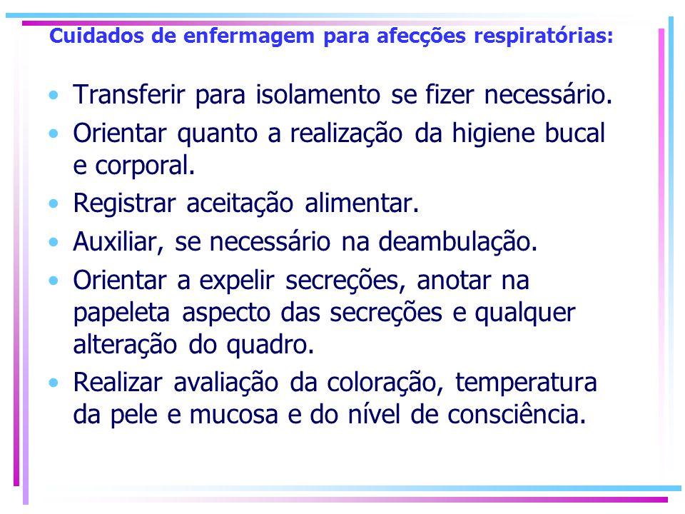 Cuidados de enfermagem para afecções respiratórias: Transferir para isolamento se fizer necessário. Orientar quanto a realização da higiene bucal e co