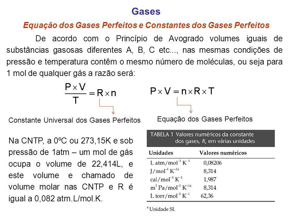 Gases Equação dos Gases Perfeitos e Constantes dos Gases Perfeitos De acordo com o Princípio de Avogrado volumes iguais de substâncias gasosas diferen
