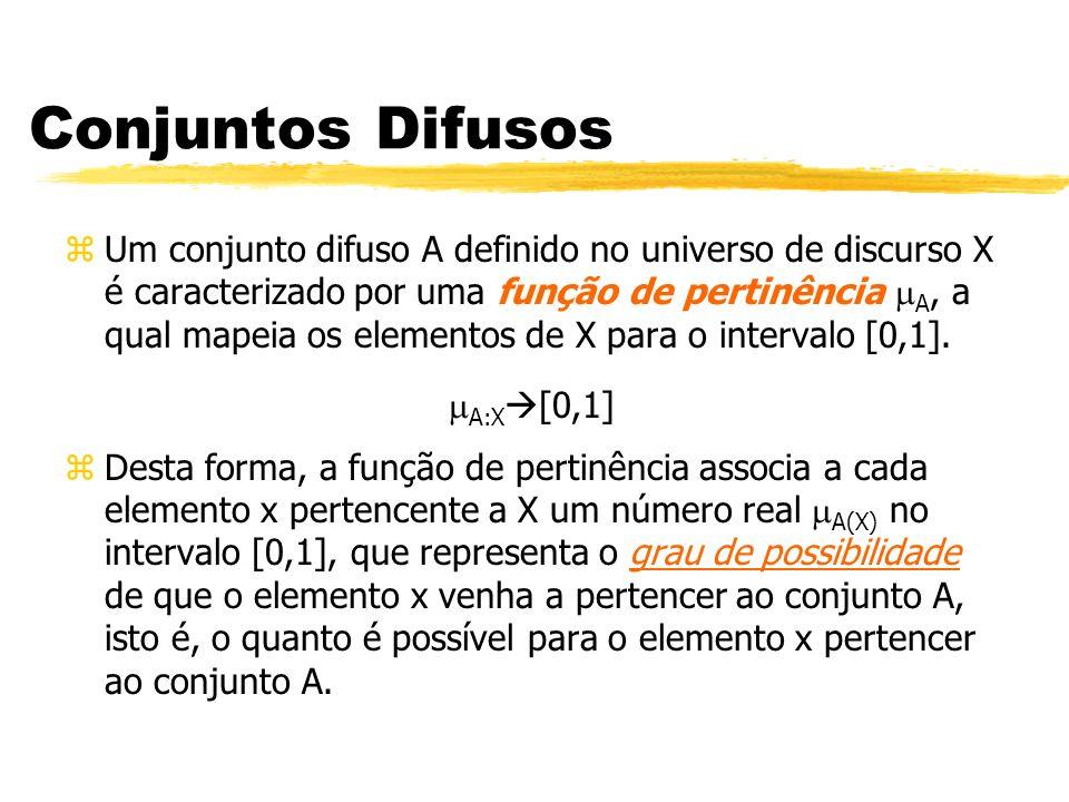 Conjuntos Difusos zUm conjunto difuso A definido no universo de discurso X é caracterizado por uma função de pertinência A, a qual mapeia os elementos