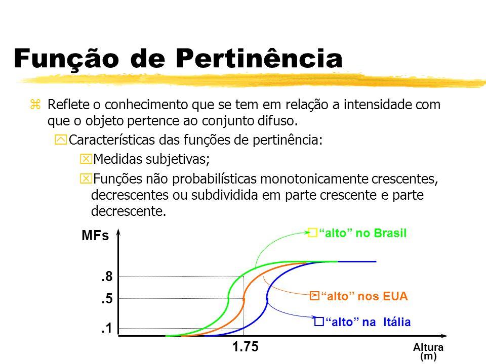 Função de Pertinência zReflete o conhecimento que se tem em relação a intensidade com que o objeto pertence ao conjunto difuso. yCaracterísticas das f