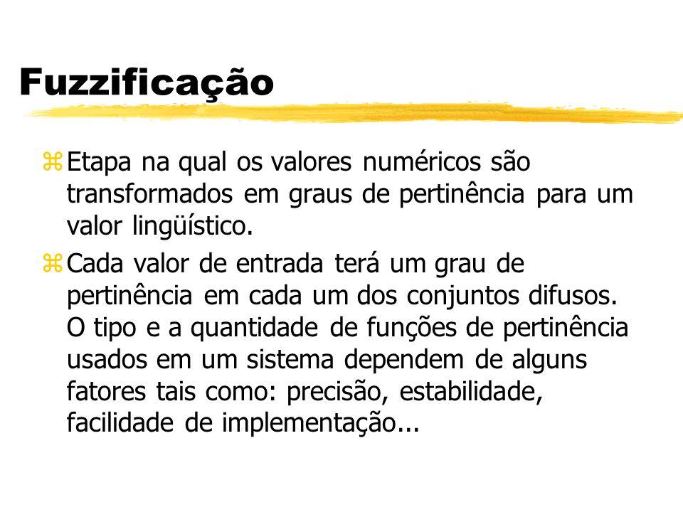 Fuzzificação zEtapa na qual os valores numéricos são transformados em graus de pertinência para um valor lingüístico. zCada valor de entrada terá um g