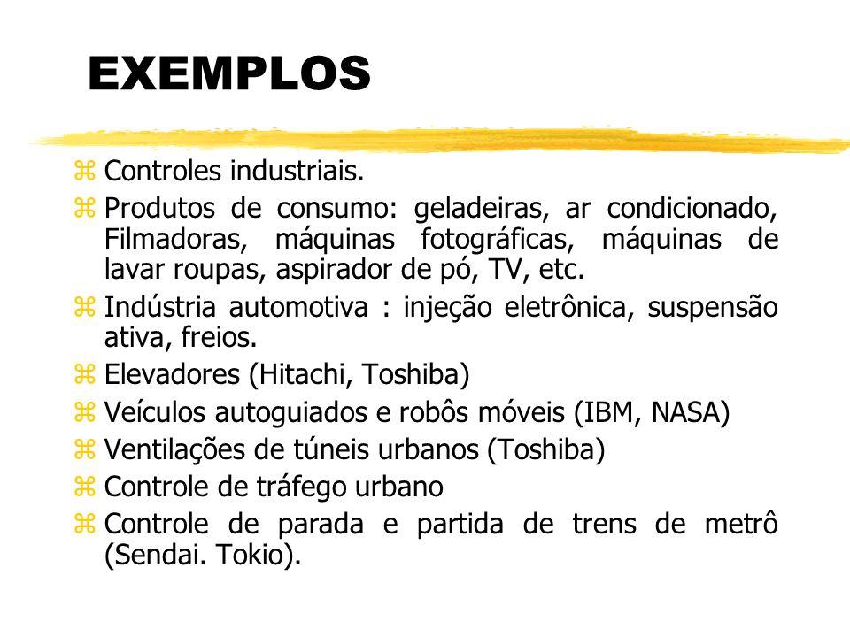 EXEMPLOS z Controles industriais. z Produtos de consumo: geladeiras, ar condicionado, Filmadoras, máquinas fotográficas, máquinas de lavar roupas, asp
