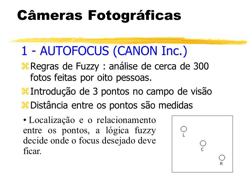 Câmeras Fotográficas 1 - AUTOFOCUS (CANON Inc.) z Regras de Fuzzy : análise de cerca de 300 fotos feitas por oito pessoas. z Introdução de 3 pontos no