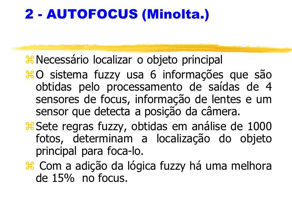 2 - AUTOFOCUS (Minolta.) z Necessário localizar o objeto principal z O sistema fuzzy usa 6 informações que são obtidas pelo processamento de saídas de