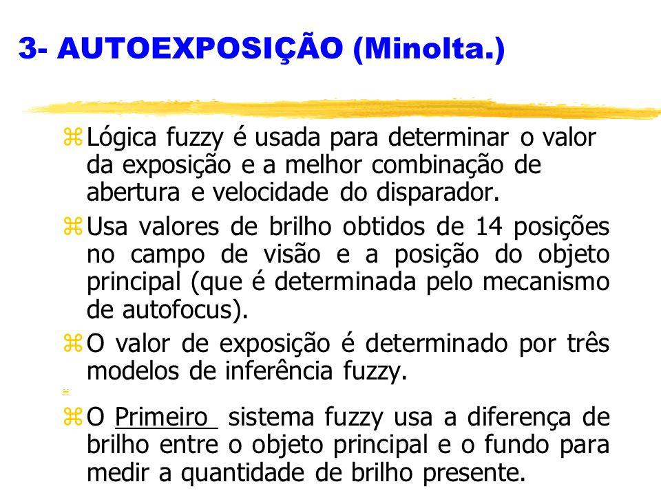 3- AUTOEXPOSIÇÃO (Minolta.) z Lógica fuzzy é usada para determinar o valor da exposição e a melhor combinação de abertura e velocidade do disparador.