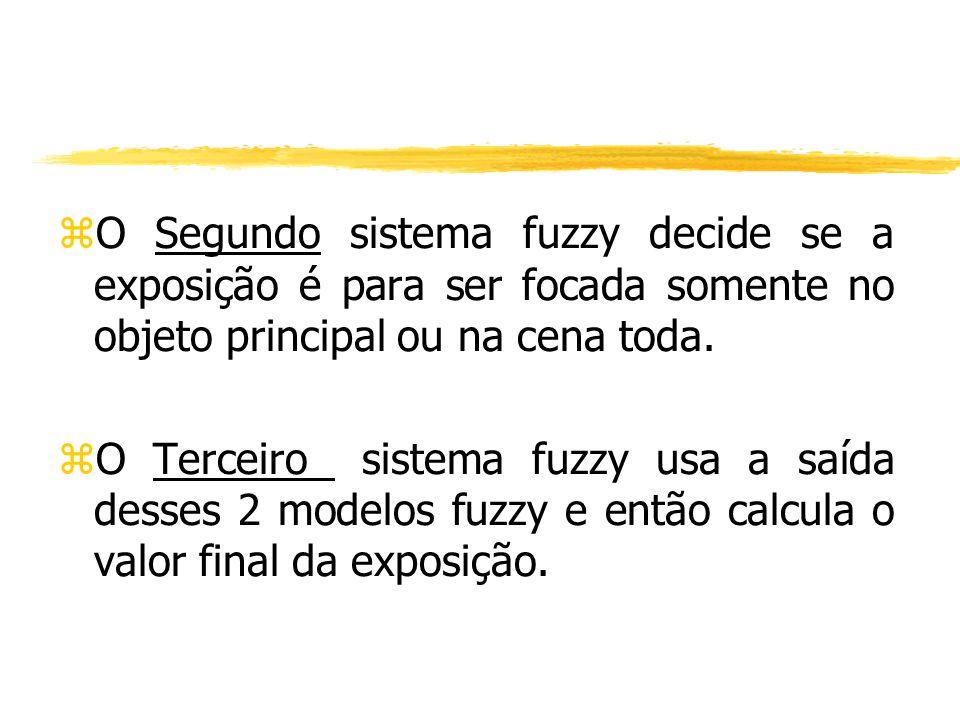 z O Segundo sistema fuzzy decide se a exposição é para ser focada somente no objeto principal ou na cena toda. z O Terceiro sistema fuzzy usa a saída