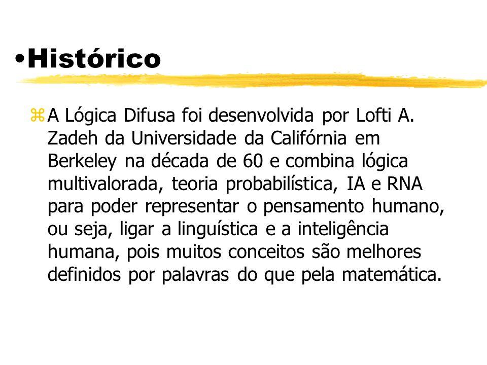 Histórico zA Lógica Difusa foi desenvolvida por Lofti A. Zadeh da Universidade da Califórnia em Berkeley na década de 60 e combina lógica multivalorad