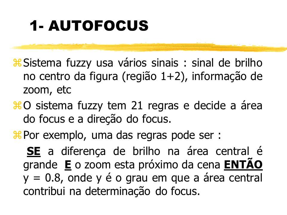 1- AUTOFOCUS z Sistema fuzzy usa vários sinais : sinal de brilho no centro da figura (região 1+2), informação de zoom, etc z O sistema fuzzy tem 21 re