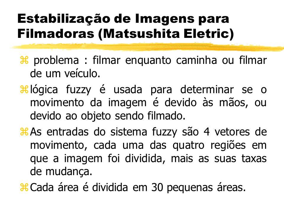 Estabilização de Imagens para Filmadoras (Matsushita Eletric) z problema : filmar enquanto caminha ou filmar de um veículo. z lógica fuzzy é usada par