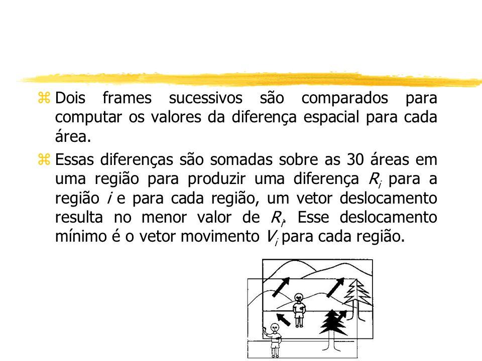 z Dois frames sucessivos são comparados para computar os valores da diferença espacial para cada área. z Essas diferenças são somadas sobre as 30 área