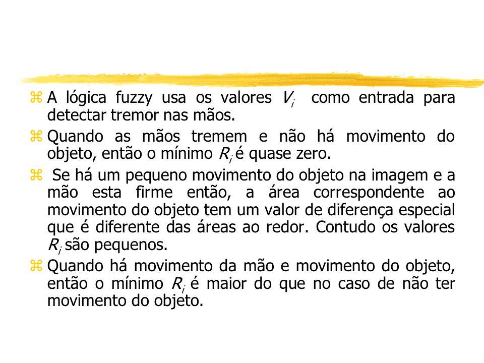 z A lógica fuzzy usa os valores V i como entrada para detectar tremor nas mãos. z Quando as mãos tremem e não há movimento do objeto, então o mínimo R
