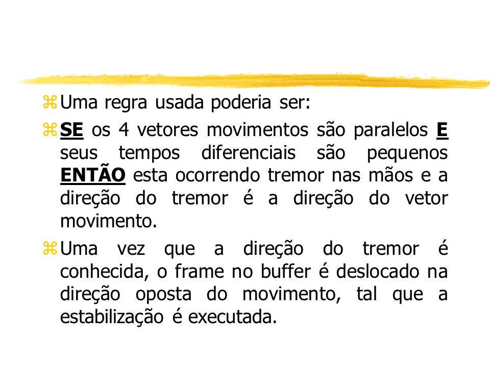 z Uma regra usada poderia ser: z SE os 4 vetores movimentos são paralelos E seus tempos diferenciais são pequenos ENTÃO esta ocorrendo tremor nas mãos