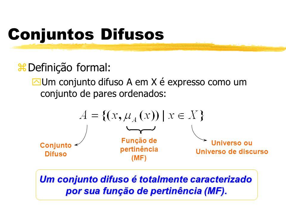 zDefinição formal: yUm conjunto difuso A em X é expresso como um conjunto de pares ordenados: Universo ou Universo de discurso Conjunto Difuso Função