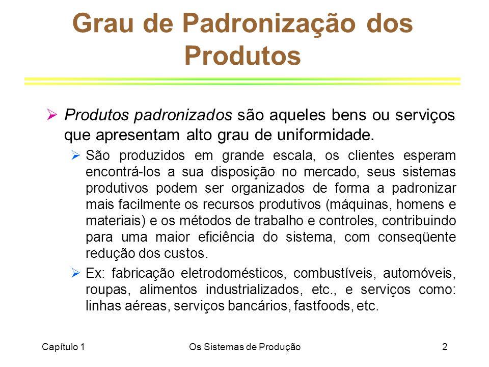 Capítulo 1Os Sistemas de Produção2 Grau de Padronização dos Produtos Produtos padronizados são aqueles bens ou serviços que apresentam alto grau de un