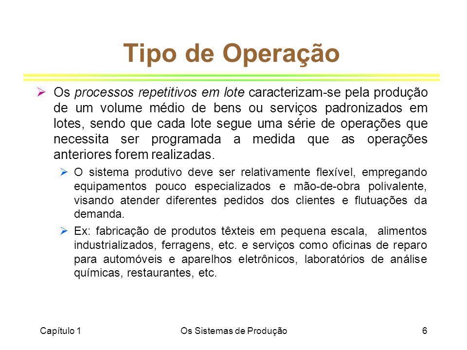 Capítulo 1Os Sistemas de Produção6 Tipo de Operação Os processos repetitivos em lote caracterizam-se pela produção de um volume médio de bens ou servi