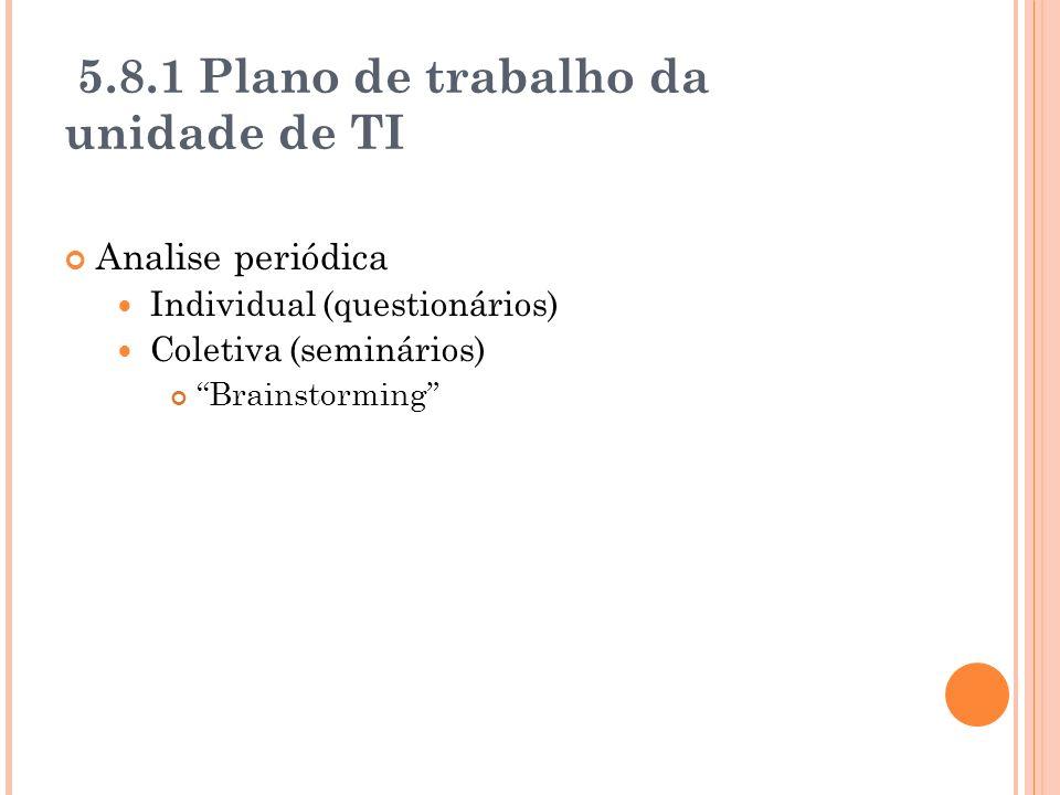 5.8.1 Plano de trabalho da unidade de TI Analise periódica Individual (questionários) Coletiva (seminários) Brainstorming