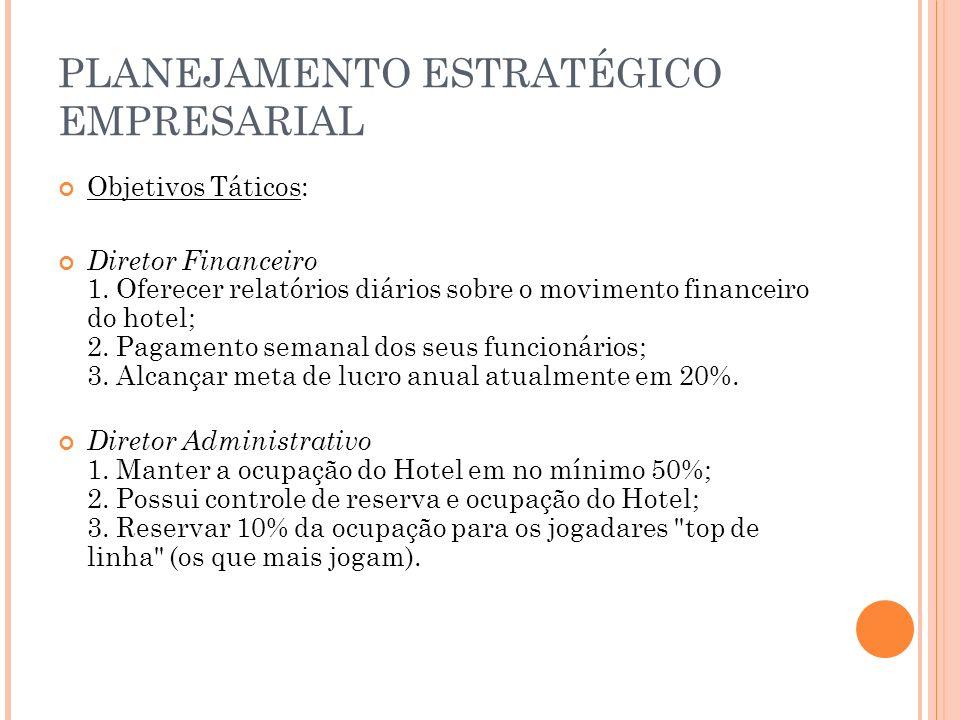 PLANEJAMENTO ESTRATÉGICO EMPRESARIAL Objetivos Táticos: Diretor Financeiro 1.