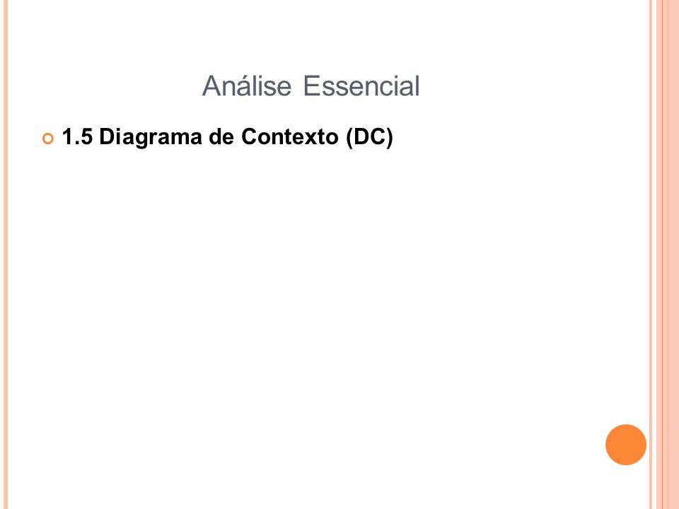 Análise Essencial 1.5 Diagrama de Contexto (DC)