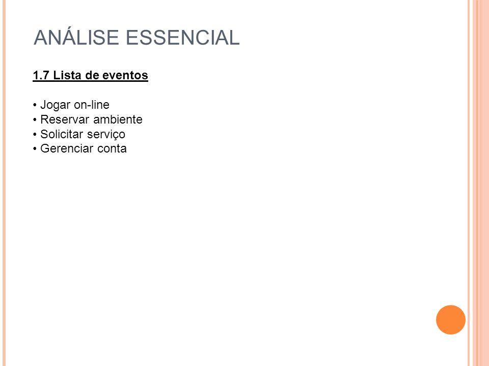 ANÁLISE ESSENCIAL 1.7 Lista de eventos Jogar on-line Reservar ambiente Solicitar serviço Gerenciar conta