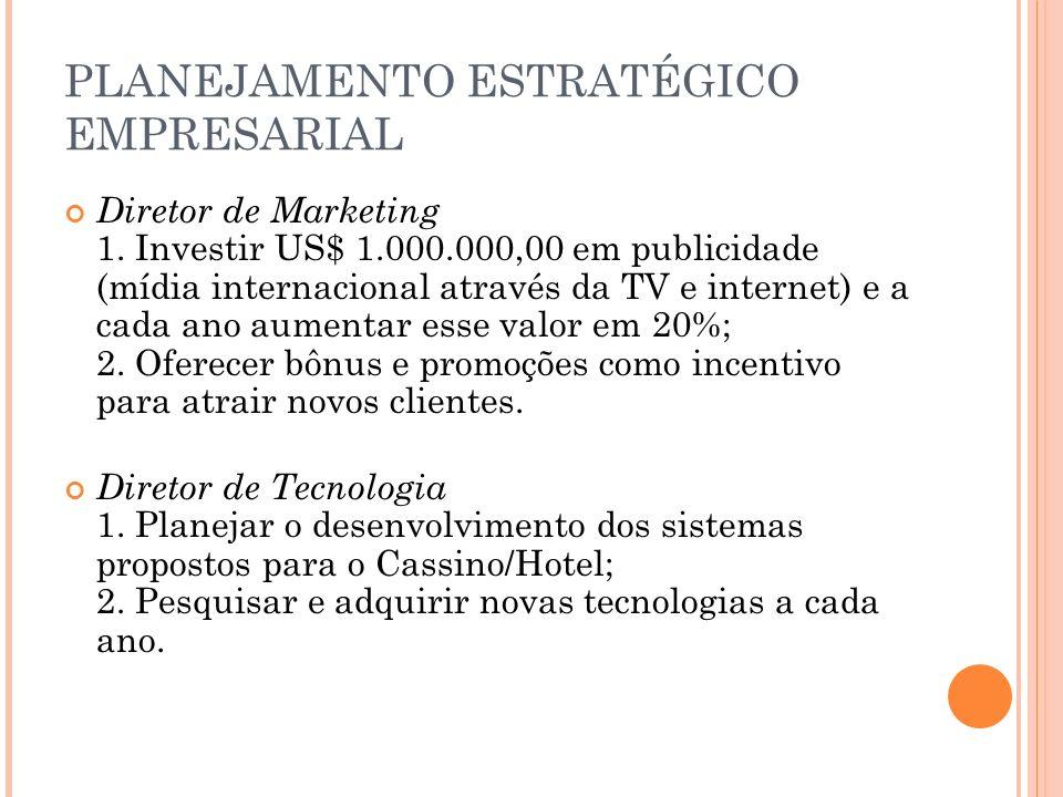 PLANEJAMENTO ESTRATÉGICO EMPRESARIAL Diretor de Marketing 1.