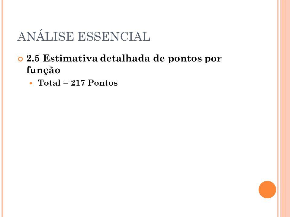 ANÁLISE ESSENCIAL 2.5 Estimativa detalhada de pontos por função Total = 217 Pontos